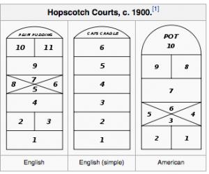 Hopscotch - Rayuela